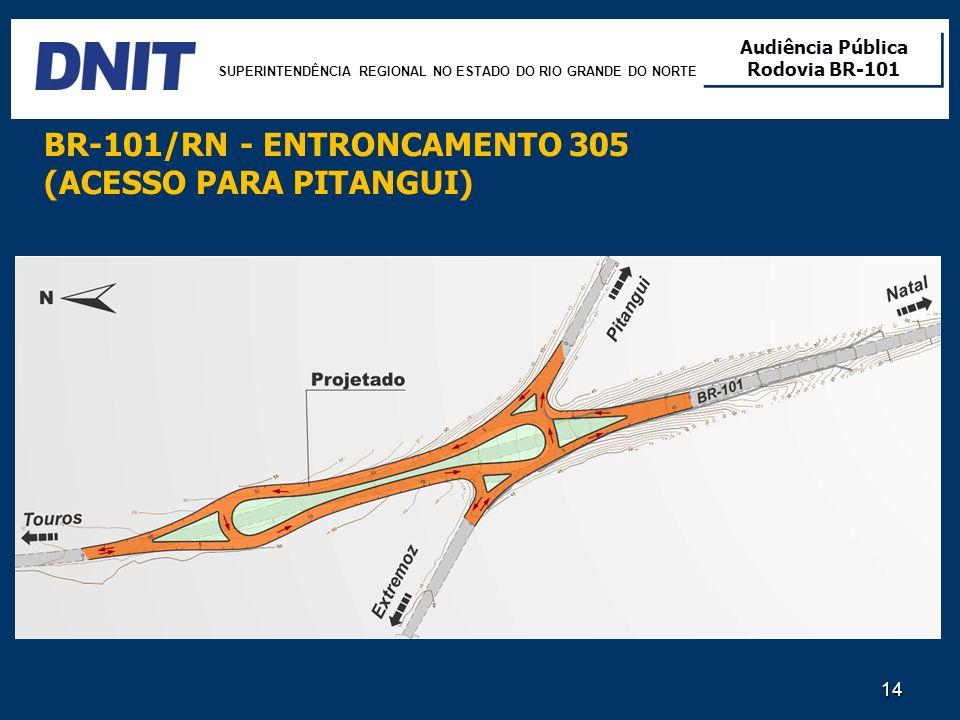 BR-101/RN - ENTRONCAMENTO 305 (ACESSO PARA PITANGUI)