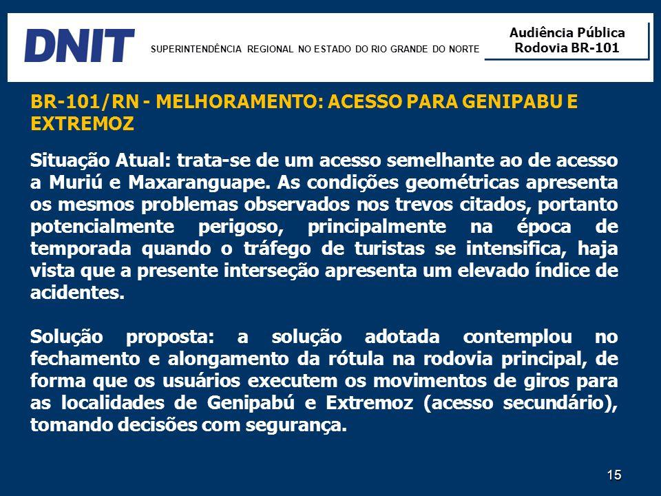 BR-101/RN - MELHORAMENTO: ACESSO PARA GENIPABU E EXTREMOZ