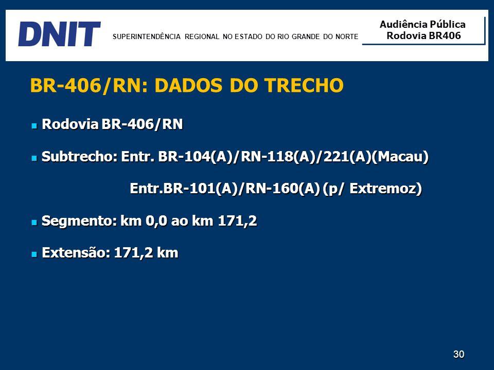 BR-406/RN: DADOS DO TRECHO