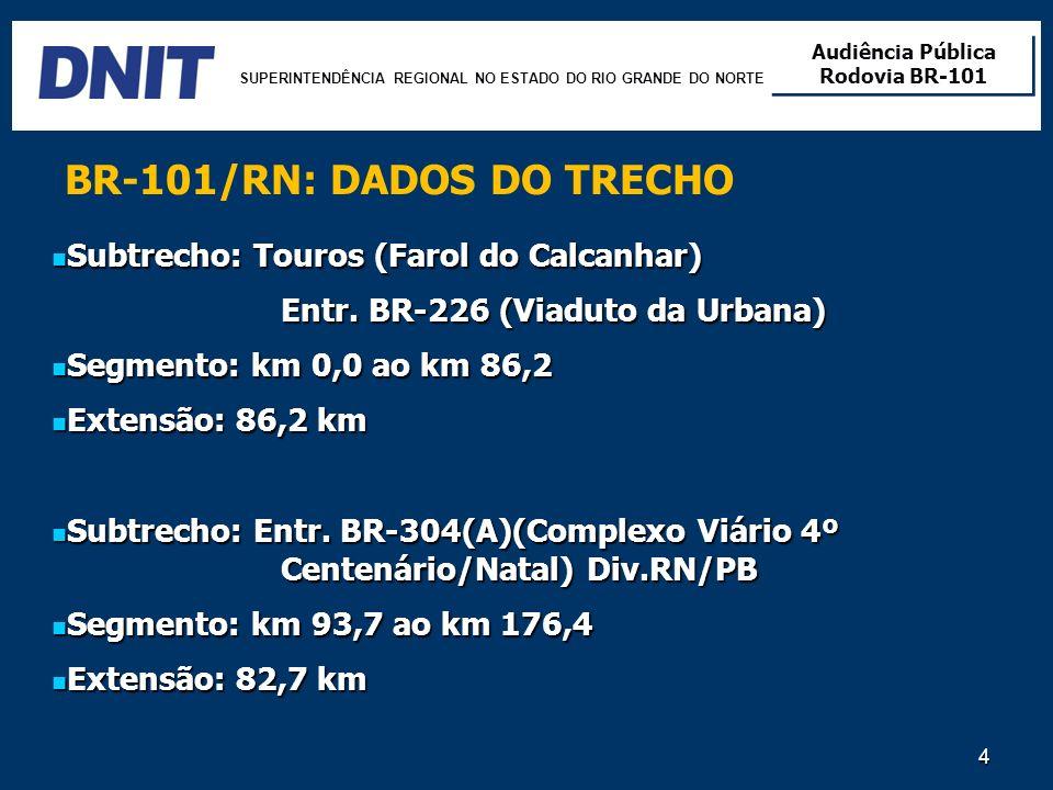 BR-101/RN: DADOS DO TRECHO