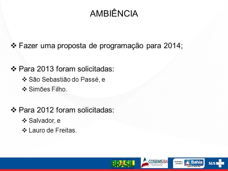 AMBIÊNCIA Fazer uma proposta de programação para 2014;