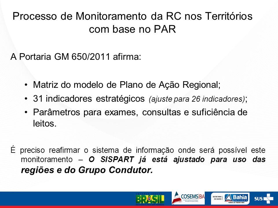 Processo de Monitoramento da RC nos Territórios com base no PAR