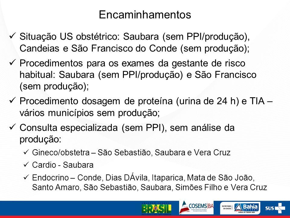 Encaminhamentos Situação US obstétrico: Saubara (sem PPI/produção), Candeias e São Francisco do Conde (sem produção);