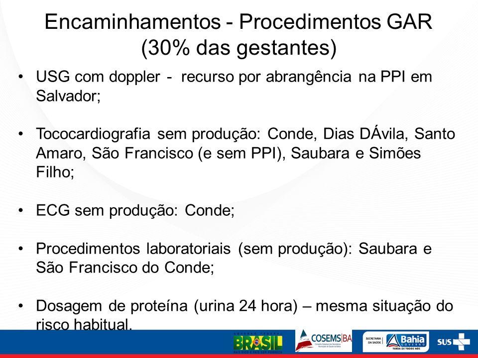Encaminhamentos - Procedimentos GAR (30% das gestantes)