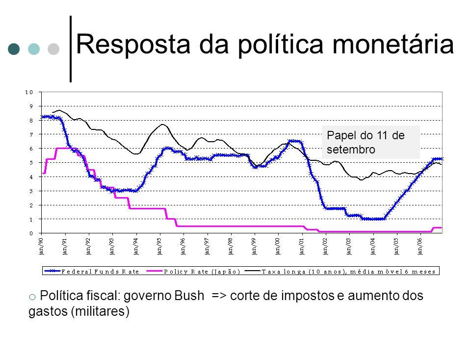 Resposta da política monetária