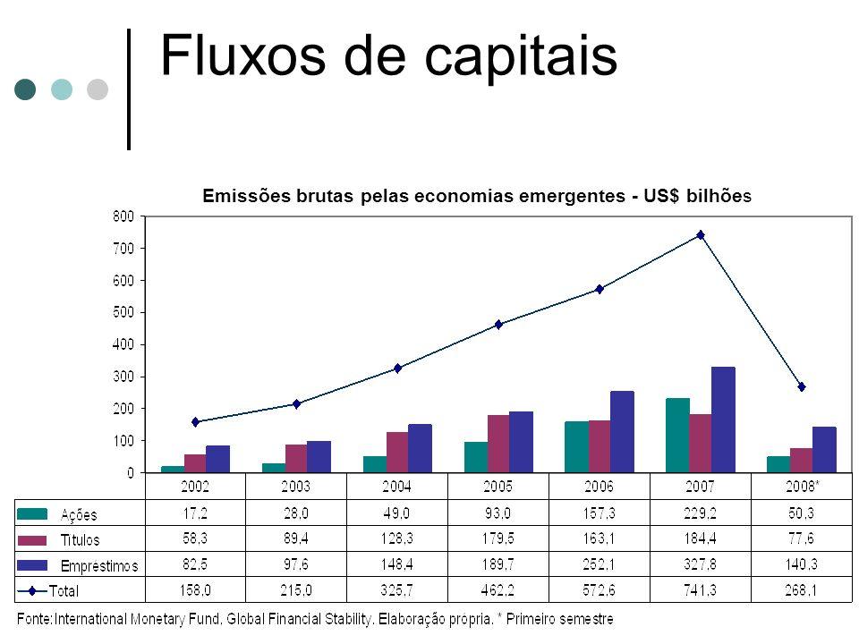 Fluxos de capitais Emissões brutas pelas economias emergentes - US$ bilhões