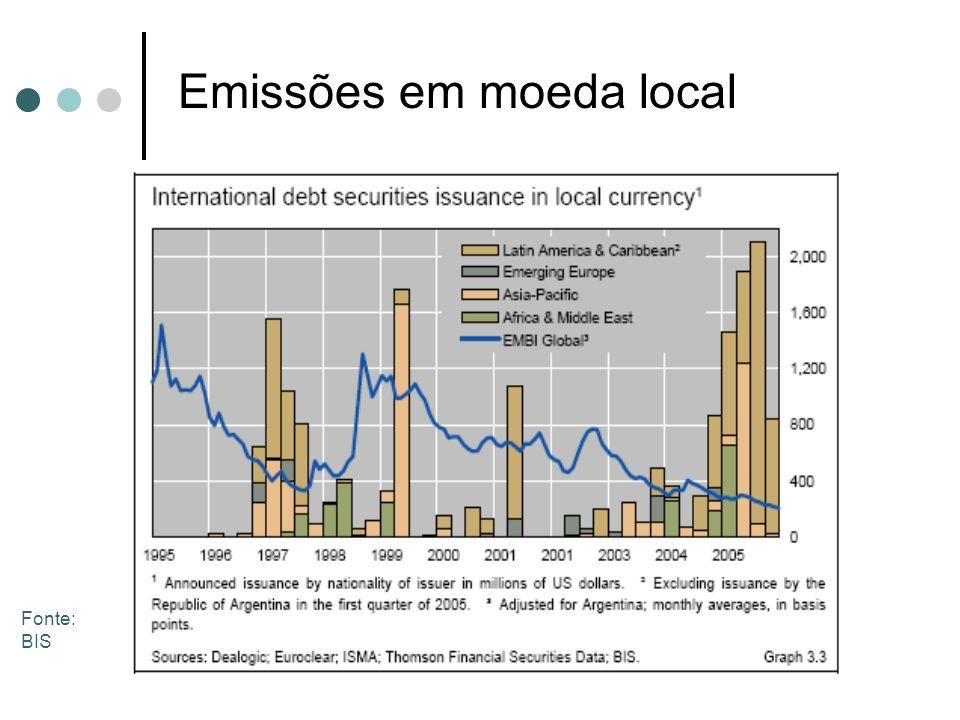Emissões em moeda local