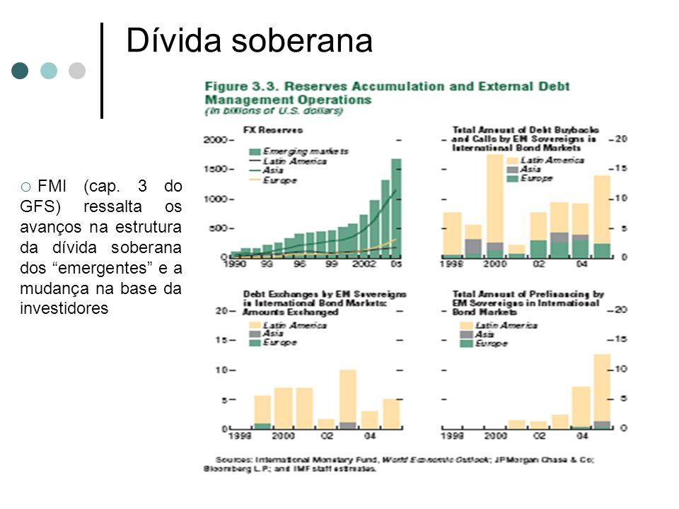 Dívida soberana FMI (cap.