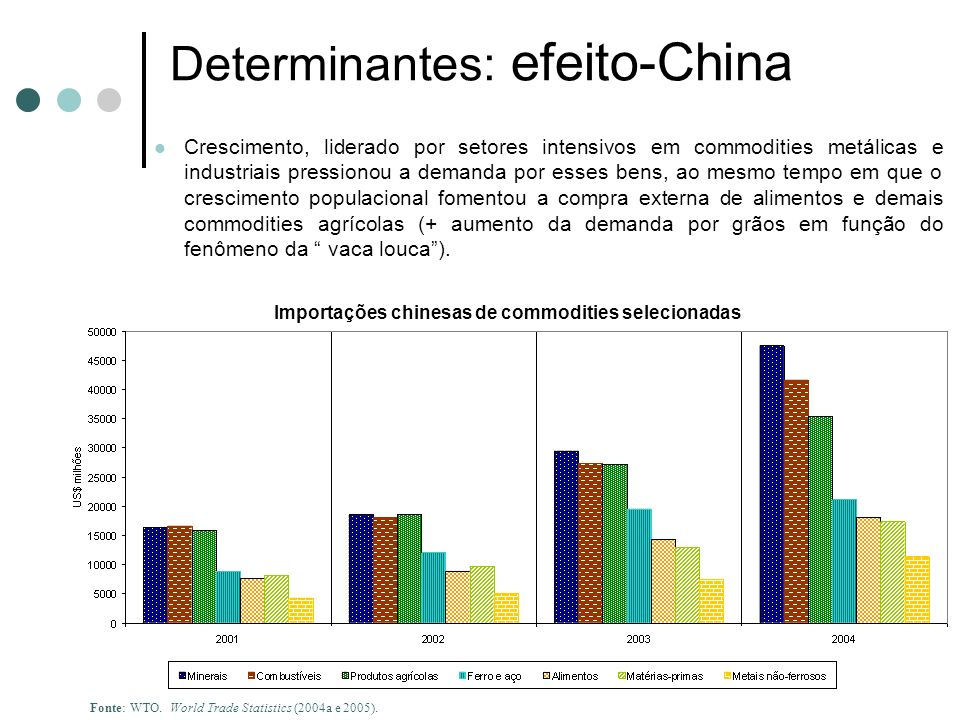 Determinantes: efeito-China