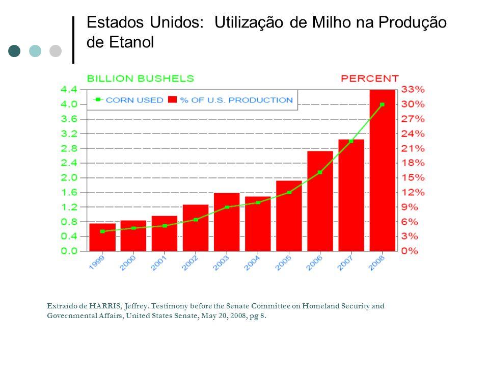 Estados Unidos: Utilização de Milho na Produção de Etanol