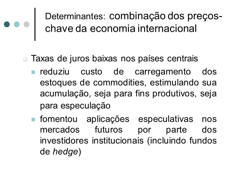 Determinantes: combinação dos preços-chave da economia internacional