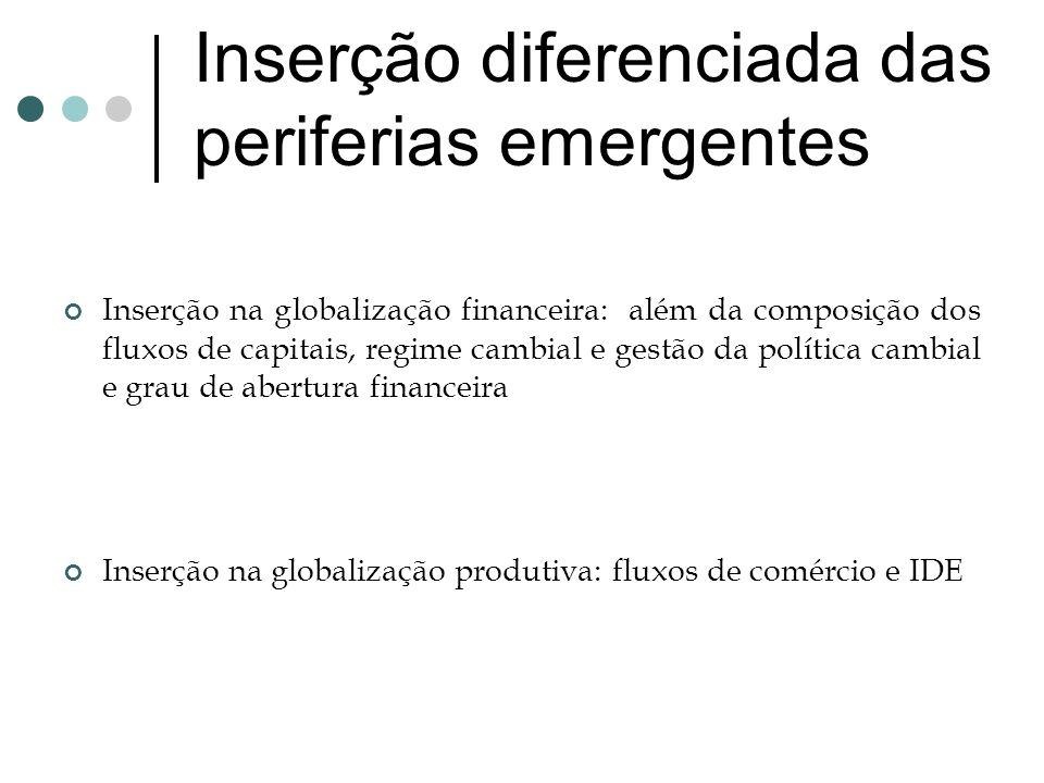 Inserção diferenciada das periferias emergentes