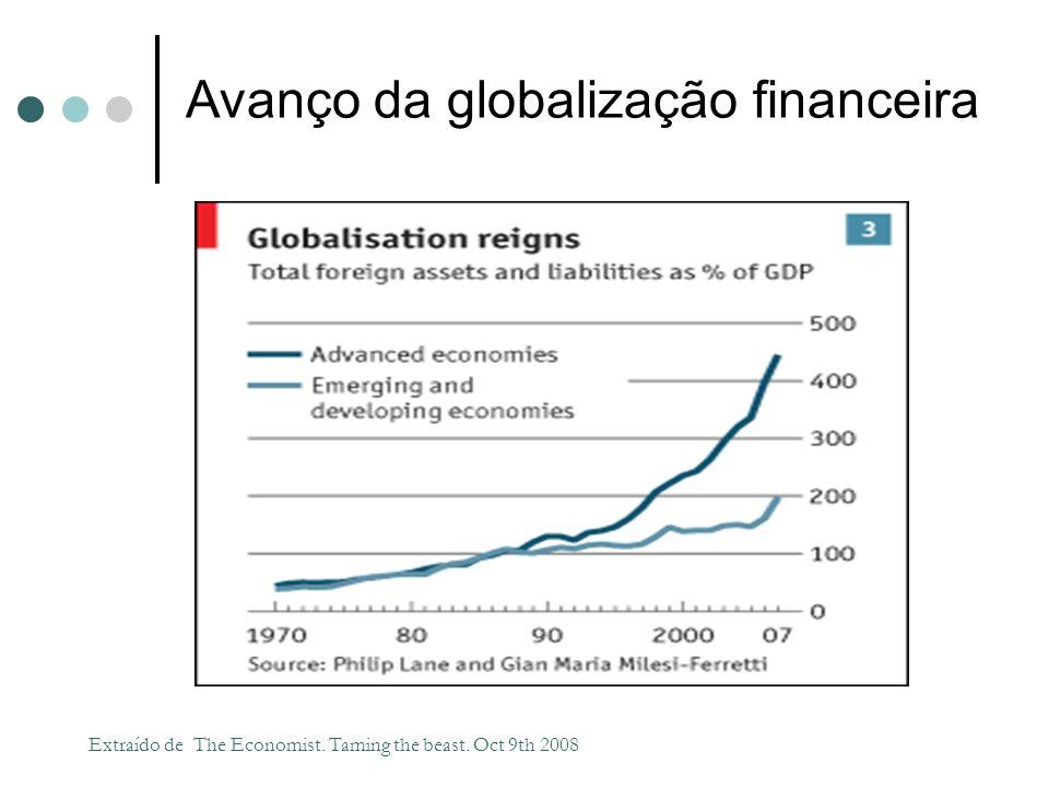 Avanço da globalização financeira