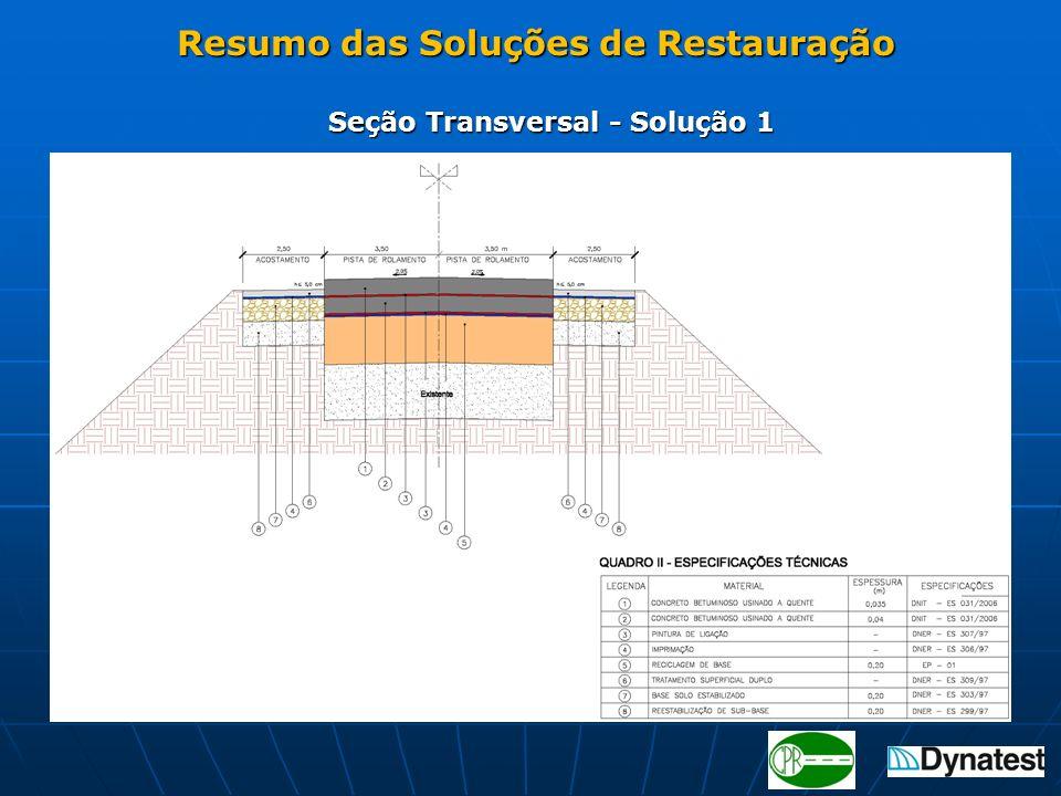 Seção Transversal - Solução 1