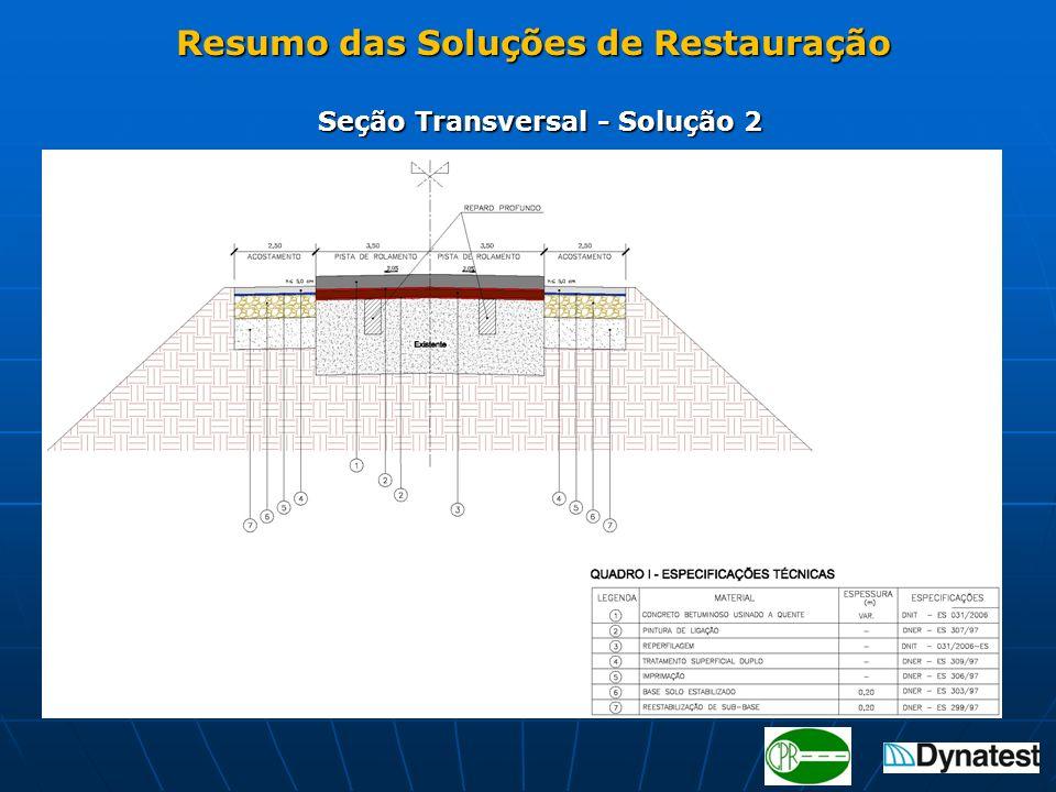 Seção Transversal - Solução 2