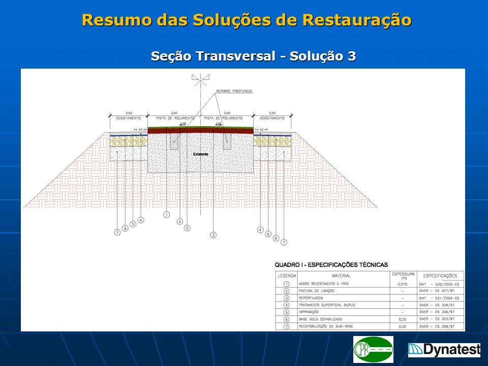 Seção Transversal - Solução 3