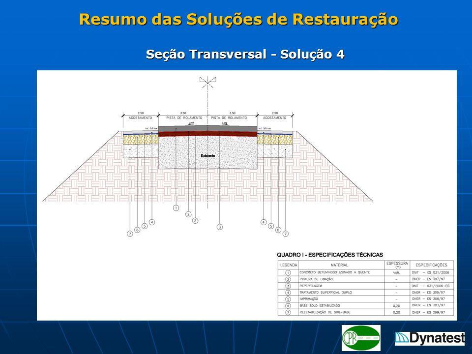 Seção Transversal - Solução 4