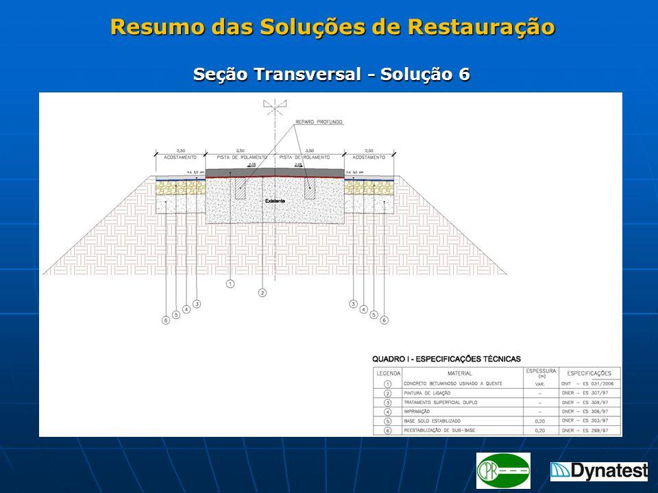 Seção Transversal - Solução 6