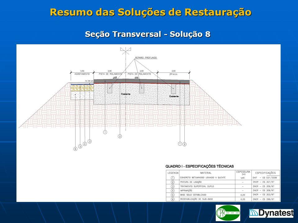 Seção Transversal - Solução 8