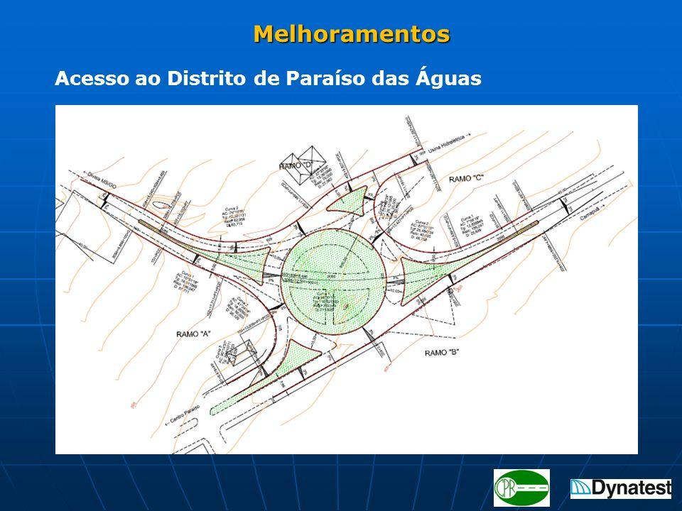 Melhoramentos Acesso ao Distrito de Paraíso das Águas