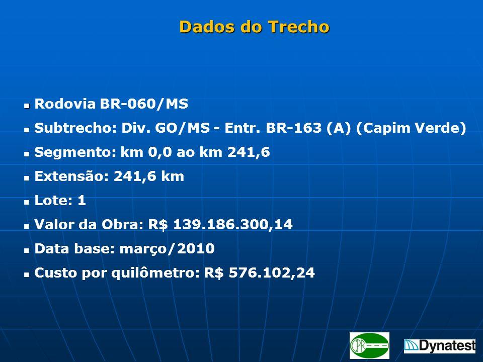 Dados do Trecho Rodovia BR-060/MS. Subtrecho: Div. GO/MS - Entr. BR-163 (A) (Capim Verde) Segmento: km 0,0 ao km 241,6.