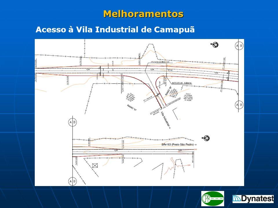 Melhoramentos Acesso à Vila Industrial de Camapuã