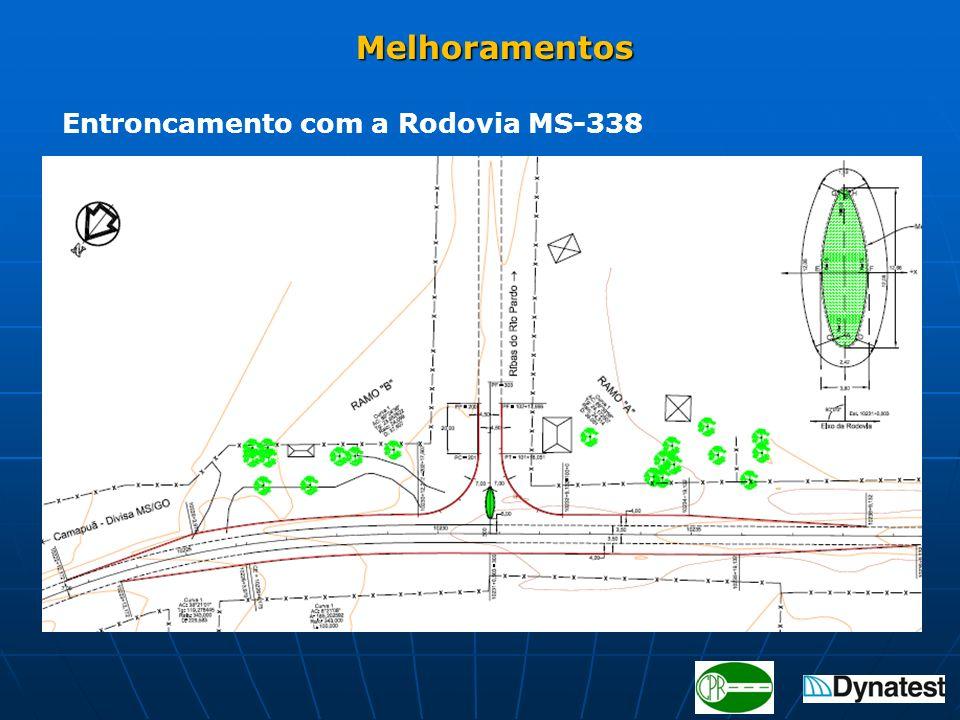 Melhoramentos Entroncamento com a Rodovia MS-338