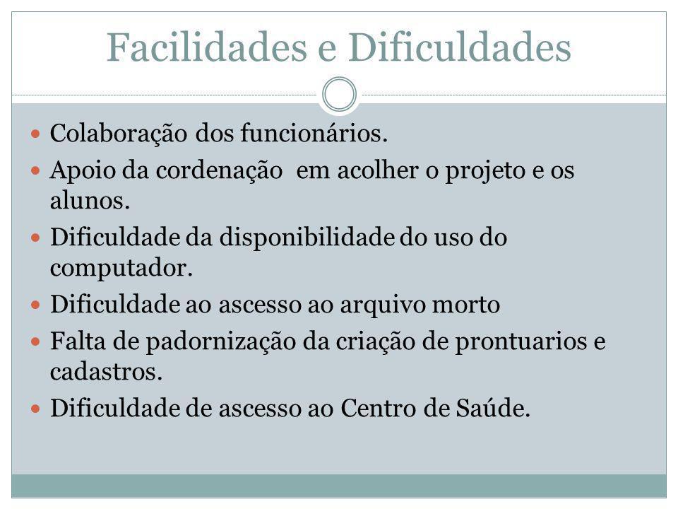 Facilidades e Dificuldades