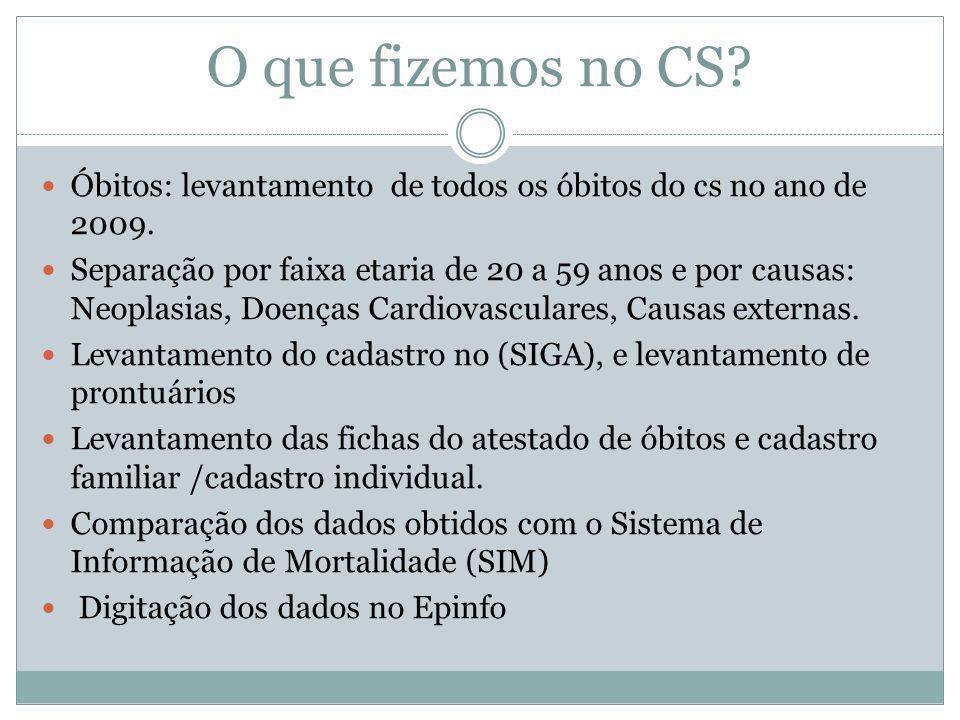 O que fizemos no CS Óbitos: levantamento de todos os óbitos do cs no ano de 2009.