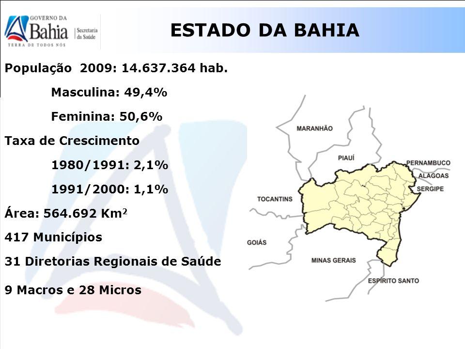 ESTADO DA BAHIA População 2009: 14.637.364 hab. Masculina: 49,4%