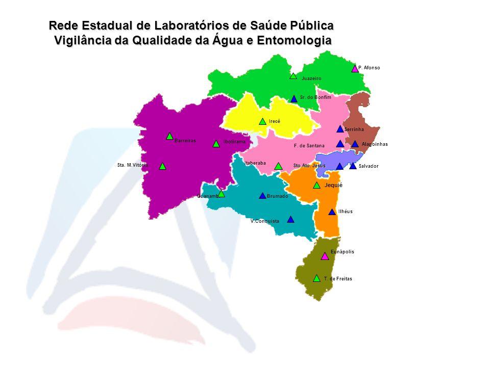 Rede Estadual de Laboratórios de Saúde Pública