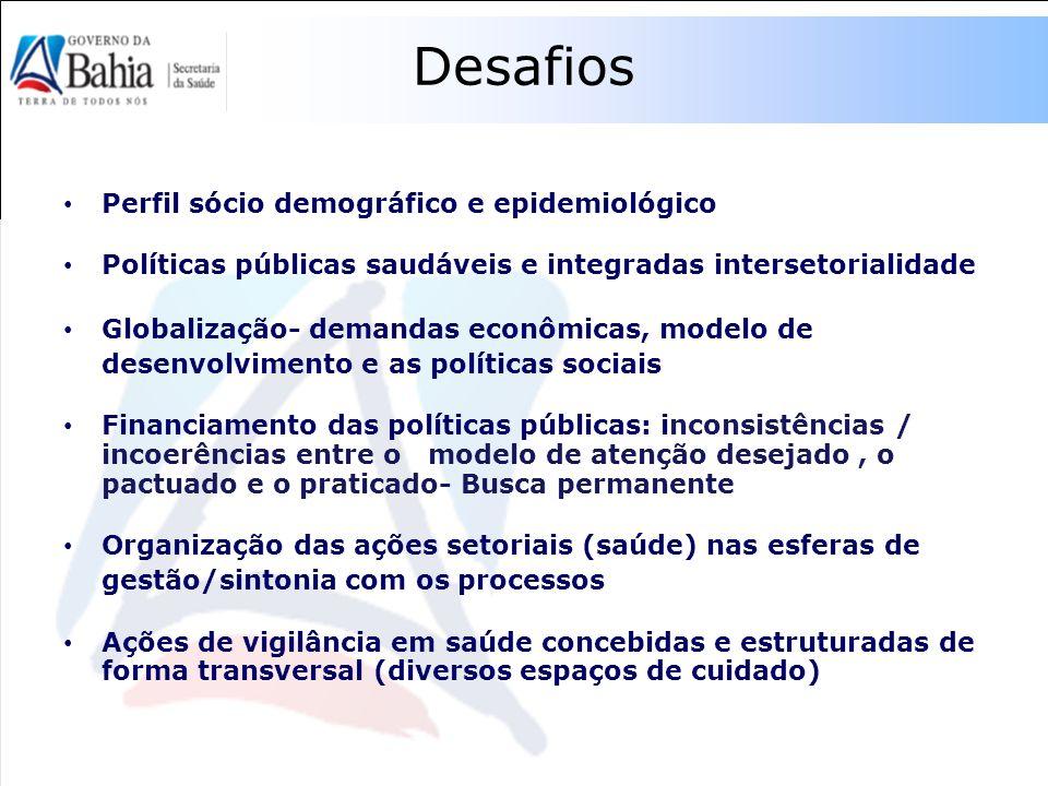 Desafios Perfil sócio demográfico e epidemiológico