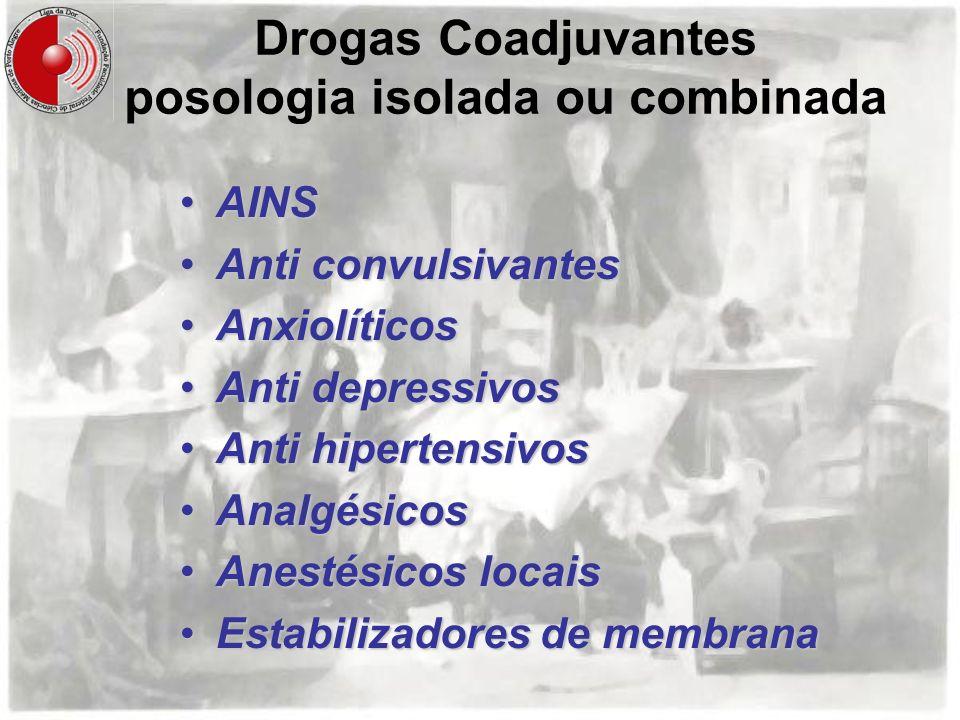 Drogas Coadjuvantes posologia isolada ou combinada