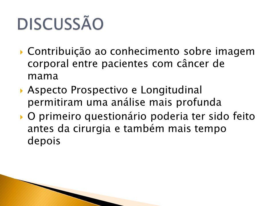 DISCUSSÃOContribuição ao conhecimento sobre imagem corporal entre pacientes com câncer de mama.