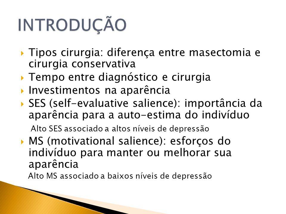 INTRODUÇÃO Tipos cirurgia: diferença entre masectomia e cirurgia conservativa. Tempo entre diagnóstico e cirurgia.