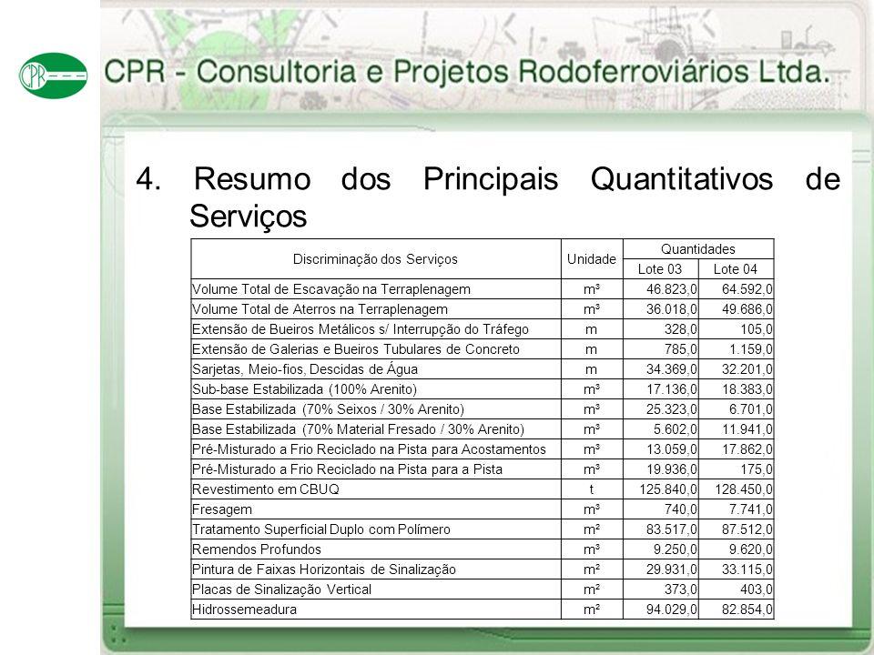 4. Resumo dos Principais Quantitativos de Serviços
