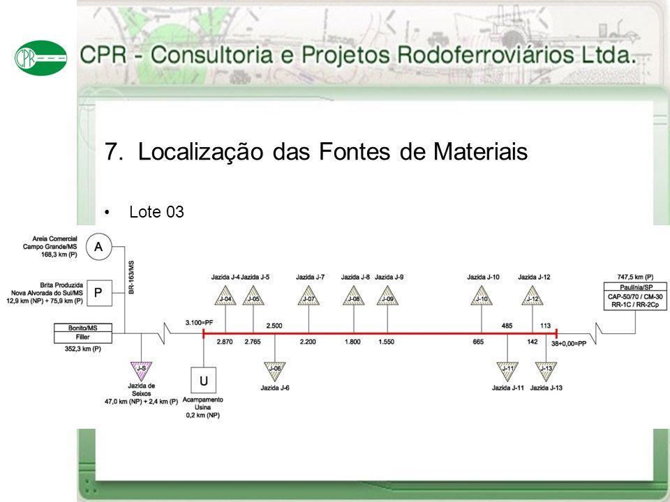 7. Localização das Fontes de Materiais