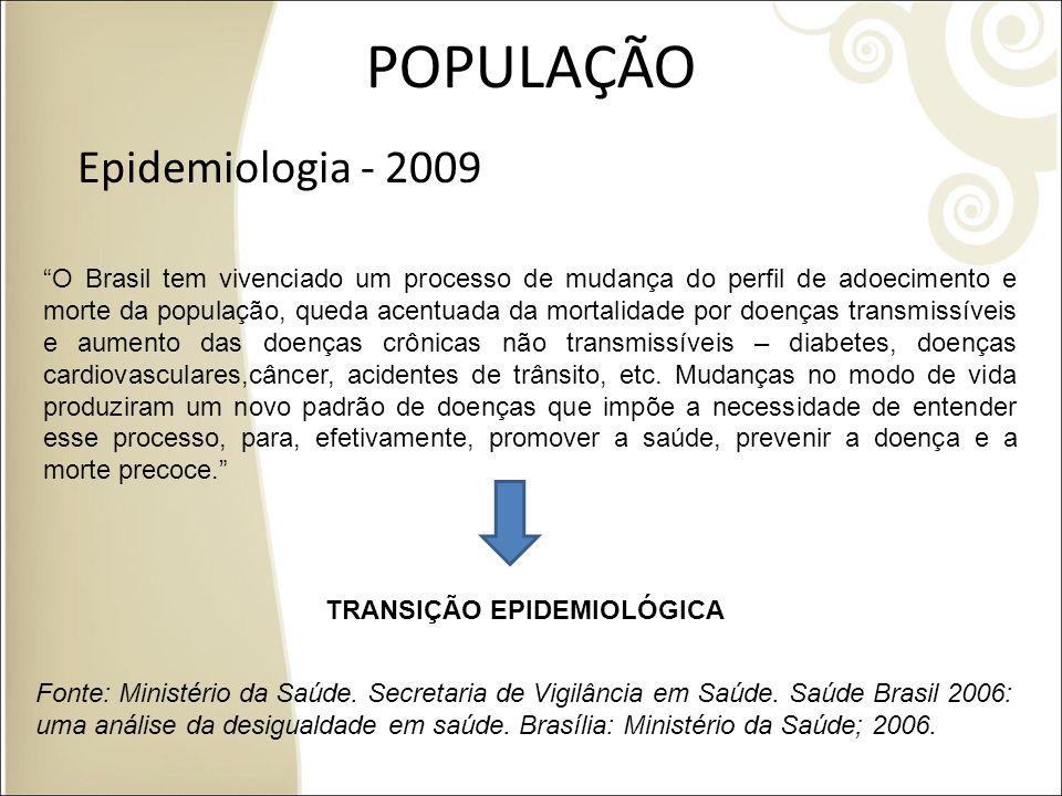POPULAÇÃO Epidemiologia - 2009