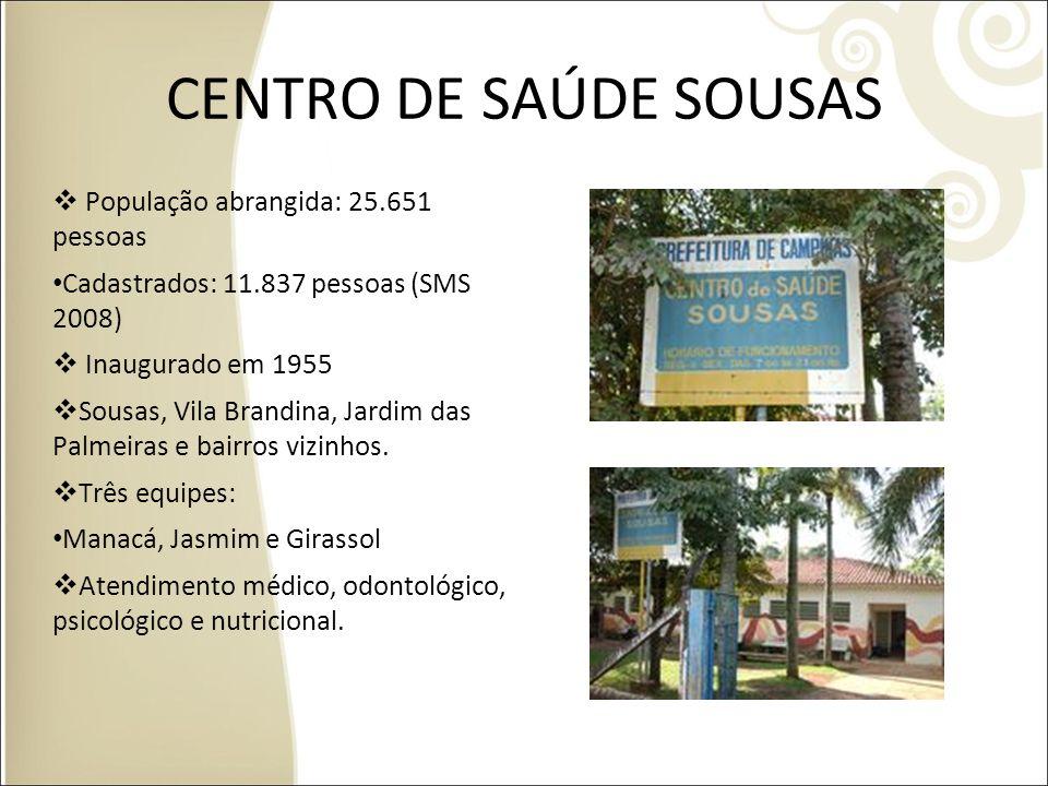 CENTRO DE SAÚDE SOUSAS População abrangida: 25.651 pessoas