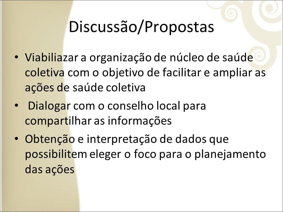 Discussão/Propostas Viabiliazar a organização de núcleo de saúde coletiva com o objetivo de facilitar e ampliar as ações de saúde coletiva.