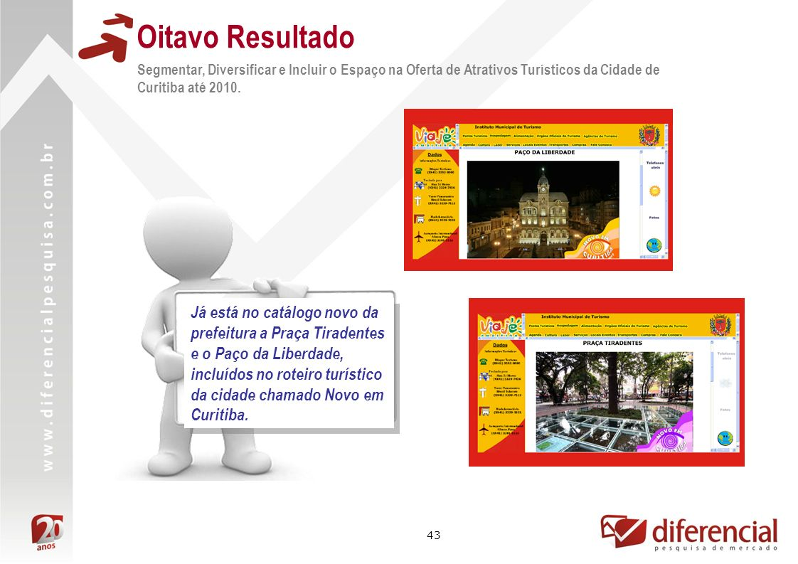 Oitavo Resultado Segmentar, Diversificar e Incluir o Espaço na Oferta de Atrativos Turísticos da Cidade de Curitiba até 2010.