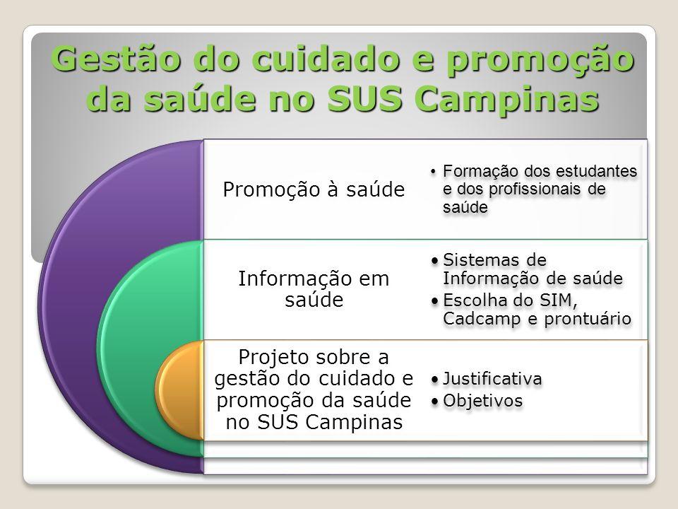 Gestão do cuidado e promoção da saúde no SUS Campinas