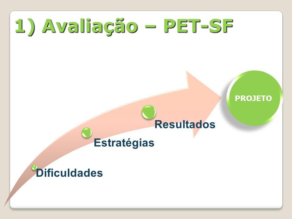 1) Avaliação – PET-SF Dificuldades Estratégias Resultados PROJETO