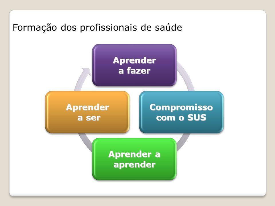 Formação dos profissionais de saúde