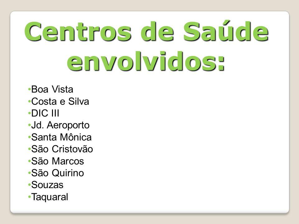 Centros de Saúde envolvidos:
