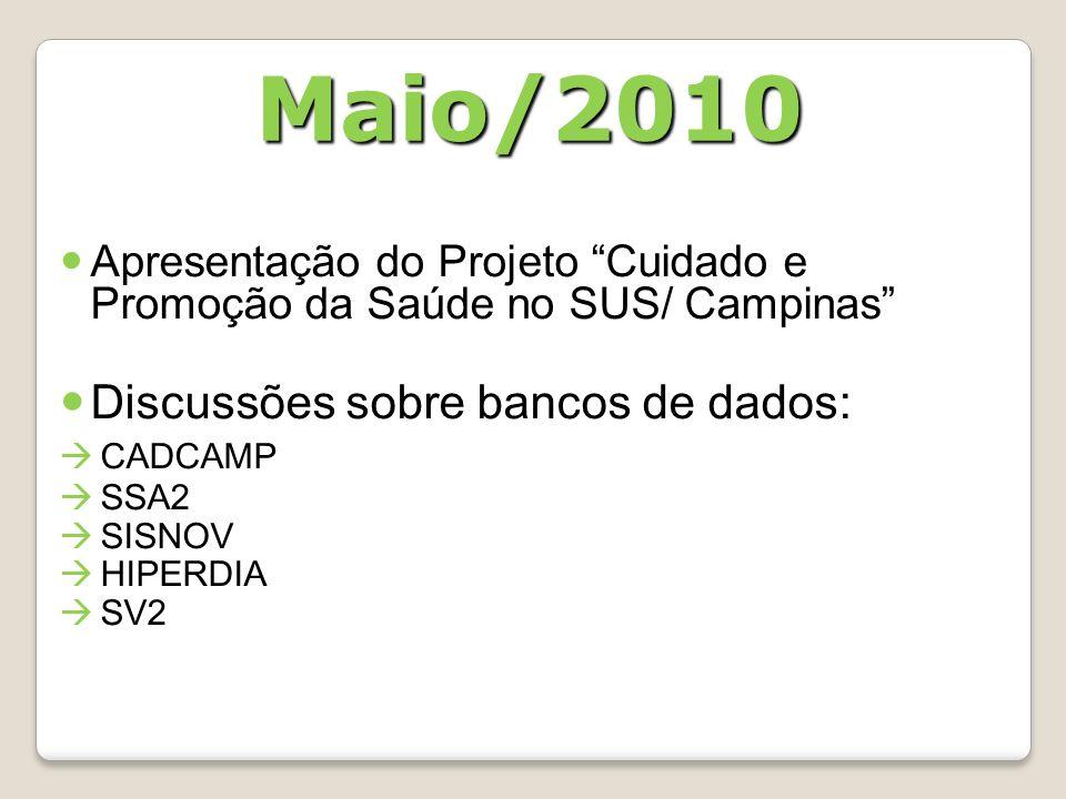 Maio/2010 Discussões sobre bancos de dados: