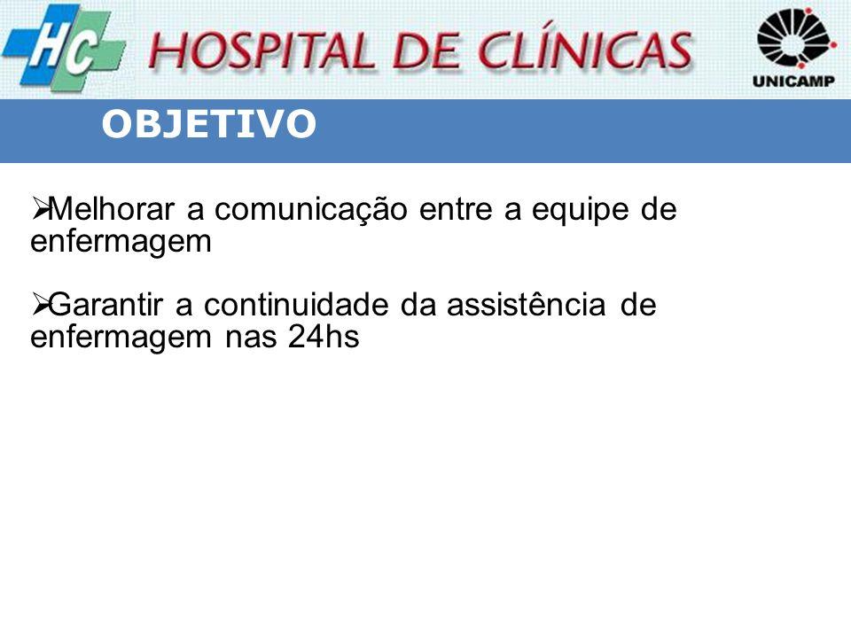 OBJETIVO Melhorar a comunicação entre a equipe de enfermagem