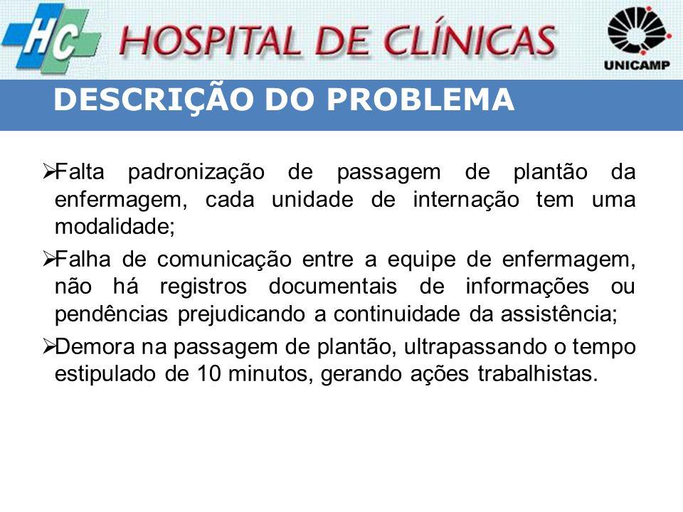 DESCRIÇÃO DO PROBLEMA Falta padronização de passagem de plantão da enfermagem, cada unidade de internação tem uma modalidade;