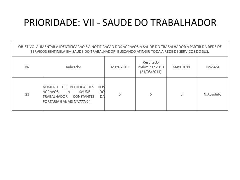 PRIORIDADE: VII - SAUDE DO TRABALHADOR