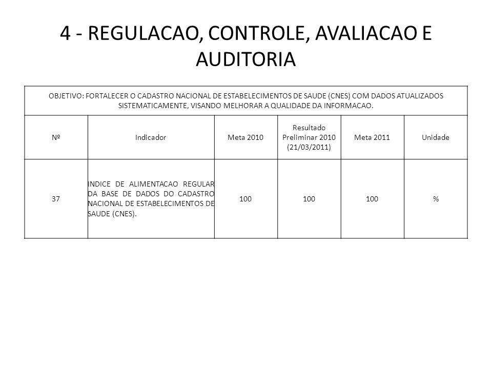 4 - REGULACAO, CONTROLE, AVALIACAO E AUDITORIA
